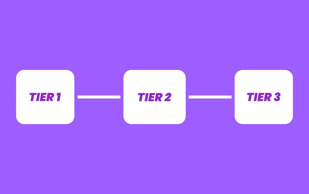 ما مقدار ما تحققه Twitch Streamers داخل هذه المستويات.