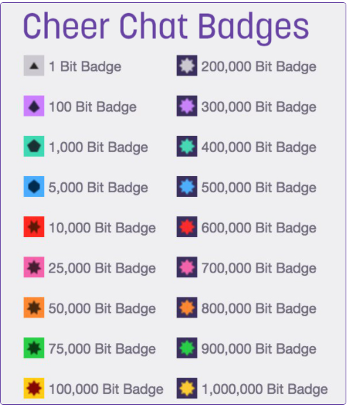 Cheer chat badges - donate bits on Twitch