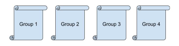 Selected groups that algorithm shows TikTok videos to